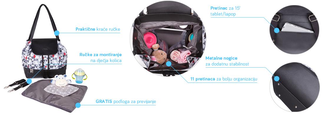 1501-01 BabyOno torba za mamu UPTOWN s trokutima k